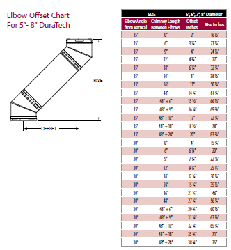 duratech-elbow-offset-chart-1-.png