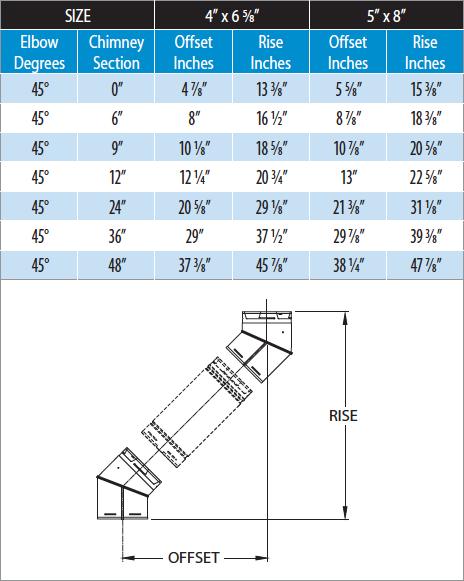 gdv-offset-chart-1-.png