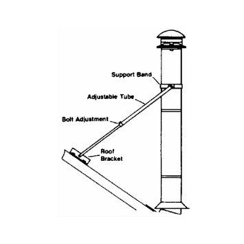 roof-brace-kit.jpg