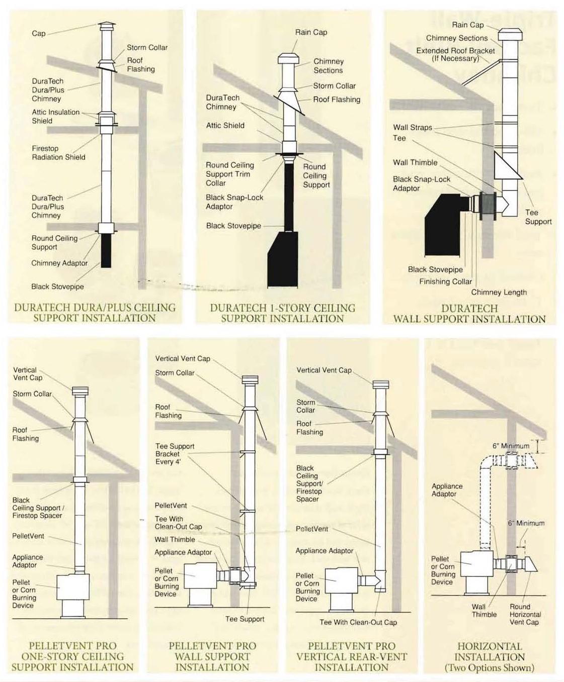 wood-20-20pellet-20chimney-20diagrams-page-2-20crop-1-.jpg